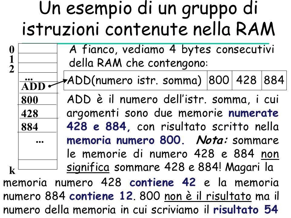 Un esempio di un gruppo di istruzioni contenute nella RAM ADD 800 428 884 0 1 2 k...