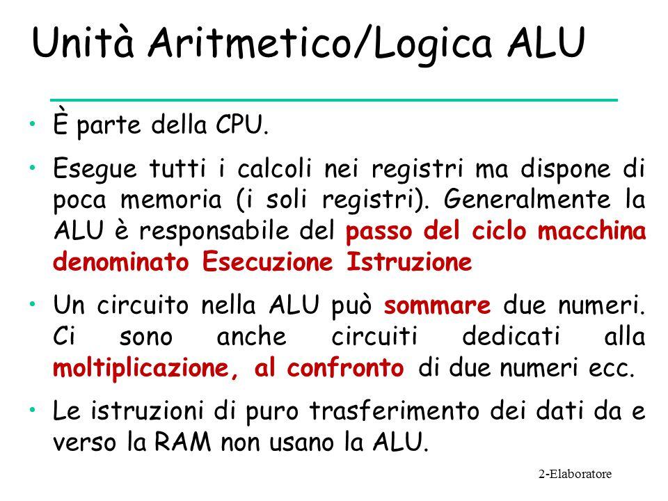 Unità Aritmetico/Logica ALU È parte della CPU.
