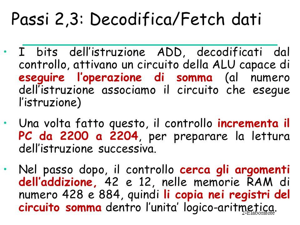 Passi 2,3: Decodifica/Fetch dati I bits dell'istruzione ADD, decodificati dal controllo, attivano un circuito della ALU capace di eseguire l'operazione di somma (al numero dell'istruzione associamo il circuito che esegue l'istruzione) Una volta fatto questo, il controllo incrementa il PC da 2200 a 2204, per preparare la lettura dell'istruzione successiva.