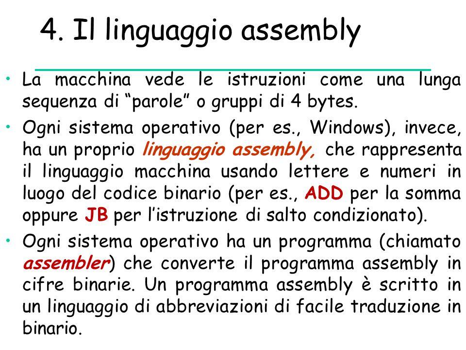 """4. Il linguaggio assembly La macchina vede le istruzioni come una lunga sequenza di """"parole"""" o gruppi di 4 bytes. Ogni sistema operativo (per es., Win"""