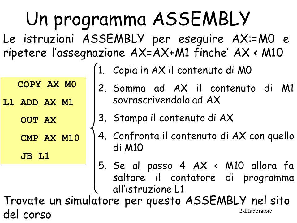 Un programma ASSEMBLY COPY AX M0 L1 ADD AX M1 OUT AX CMP AX M10 JB L1 1.Copia in AX il contenuto di M0 2.Somma ad AX il contenuto di M1 sovrascrivendolo ad AX 3.Stampa il contenuto di AX 4.Confronta il contenuto di AX con quello di M10 5.Se al passo 4 AX < M10 allora fa saltare il contatore di programma all'istruzione L1 Le istruzioni ASSEMBLY per eseguire AX:=M0 e ripetere l'assegnazione AX=AX+M1 finche' AX < M10 Trovate un simulatore per questo ASSEMBLY nel sito del corso 2-Elaboratore