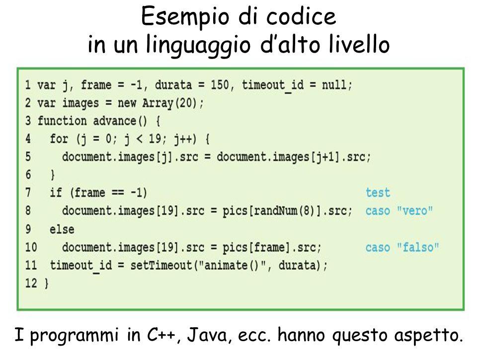 Esempio di codice in un linguaggio d'alto livello I programmi in C++, Java, ecc.