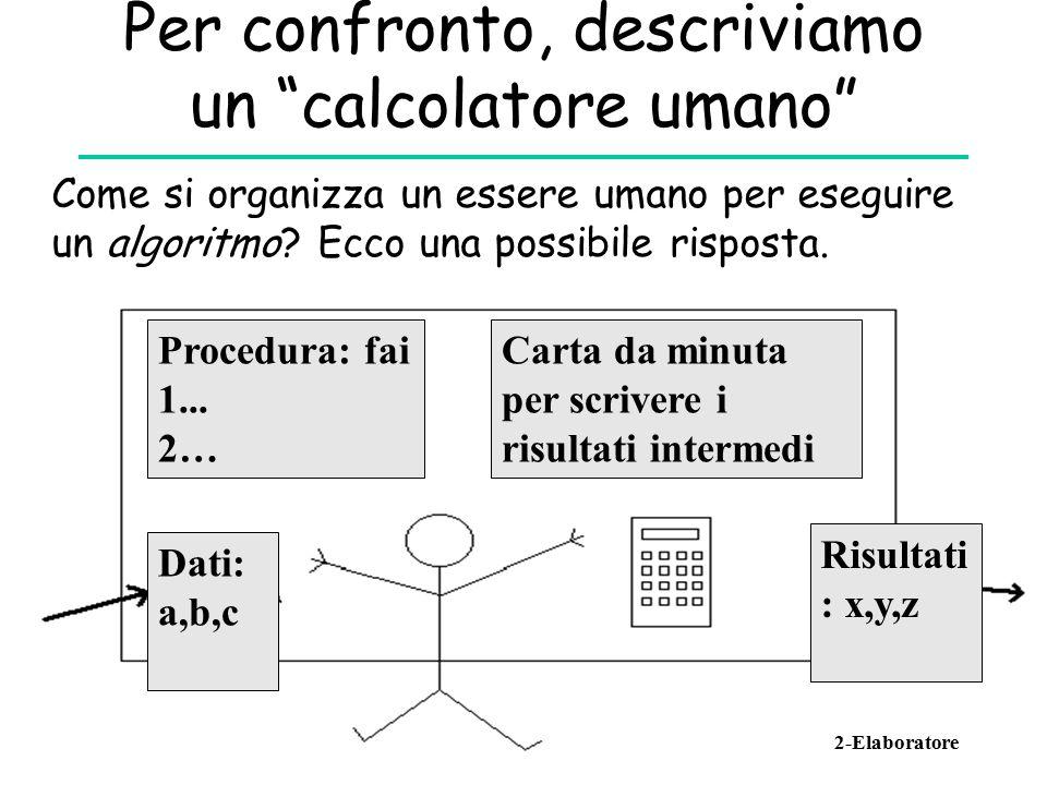 Per confronto, descriviamo un calcolatore umano Come si organizza un essere umano per eseguire un algoritmo.