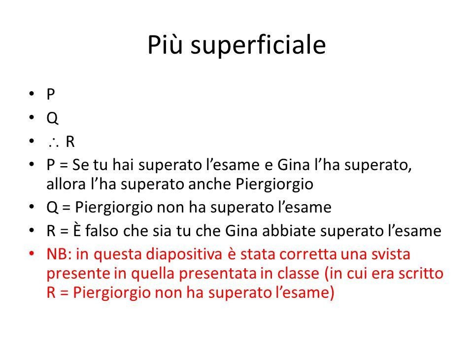 Più superficiale P Q  R P = Se tu hai superato l'esame e Gina l'ha superato, allora l'ha superato anche Piergiorgio Q = Piergiorgio non ha superato l'esame R = È falso che sia tu che Gina abbiate superato l'esame NB: in questa diapositiva è stata corretta una svista presente in quella presentata in classe (in cui era scritto R = Piergiorgio non ha superato l'esame)