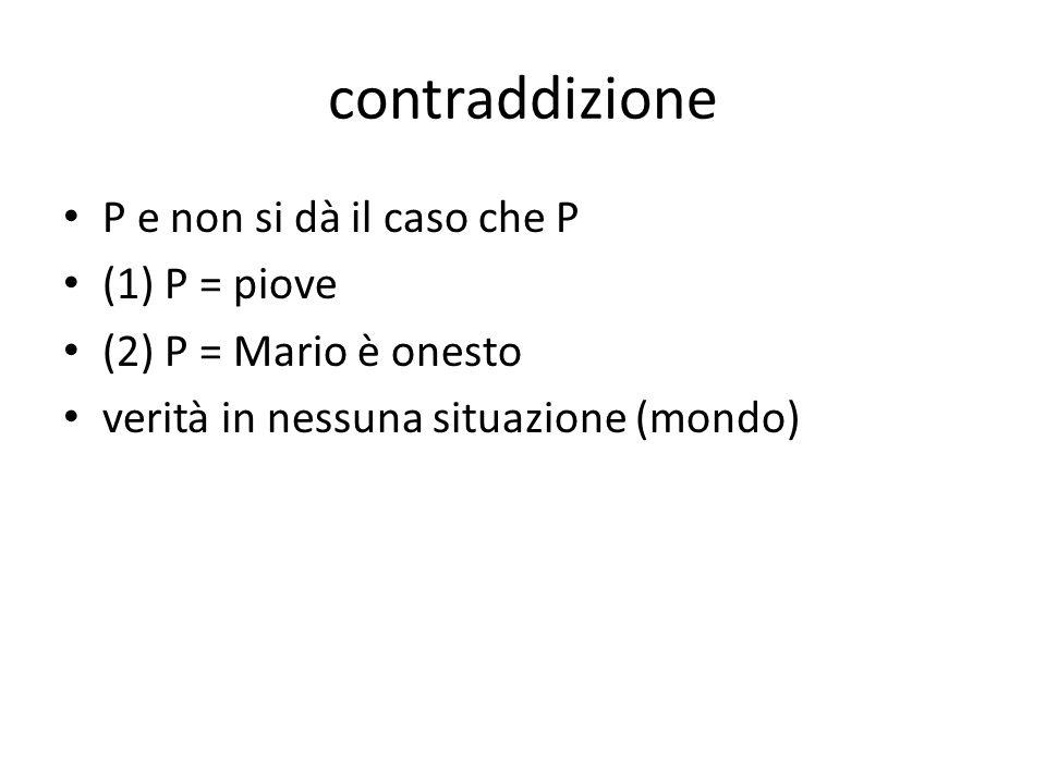 contraddizione P e non si dà il caso che P (1) P = piove (2) P = Mario è onesto verità in nessuna situazione (mondo)