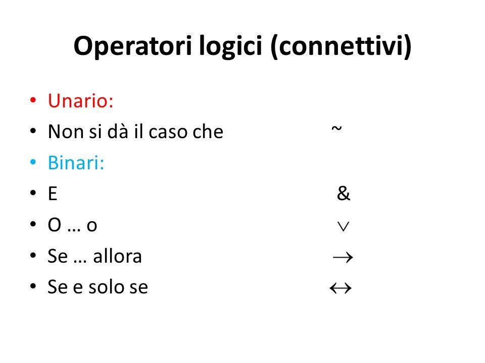 Operatori logici (connettivi) Unario: Non si dà il caso che ~ Binari: E & O … o  Se … allora  Se e solo se 