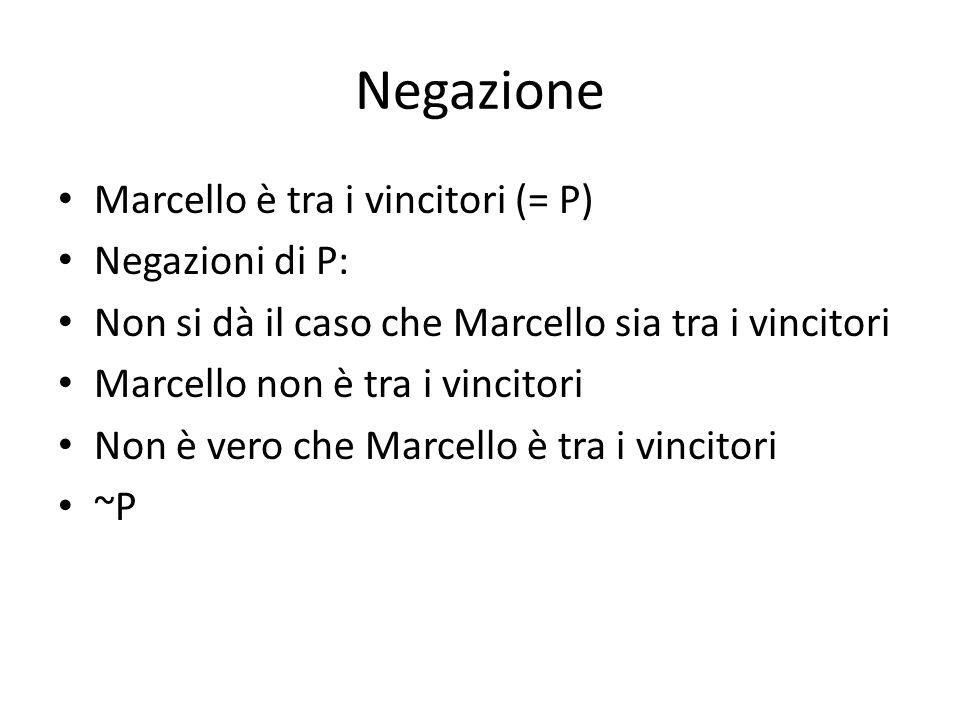 Negazione Marcello è tra i vincitori (= P) Negazioni di P: Non si dà il caso che Marcello sia tra i vincitori Marcello non è tra i vincitori Non è vero che Marcello è tra i vincitori ~P