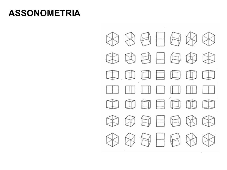 ASSONOMETRIA CAVALIERA GENERICA sono riportati gli esempi dei rapporti più frequenti; inoltre, per ogni inclinazione del solido, è mostrata la vista sia dall'alto (sopra) sia dal basso (sotto).