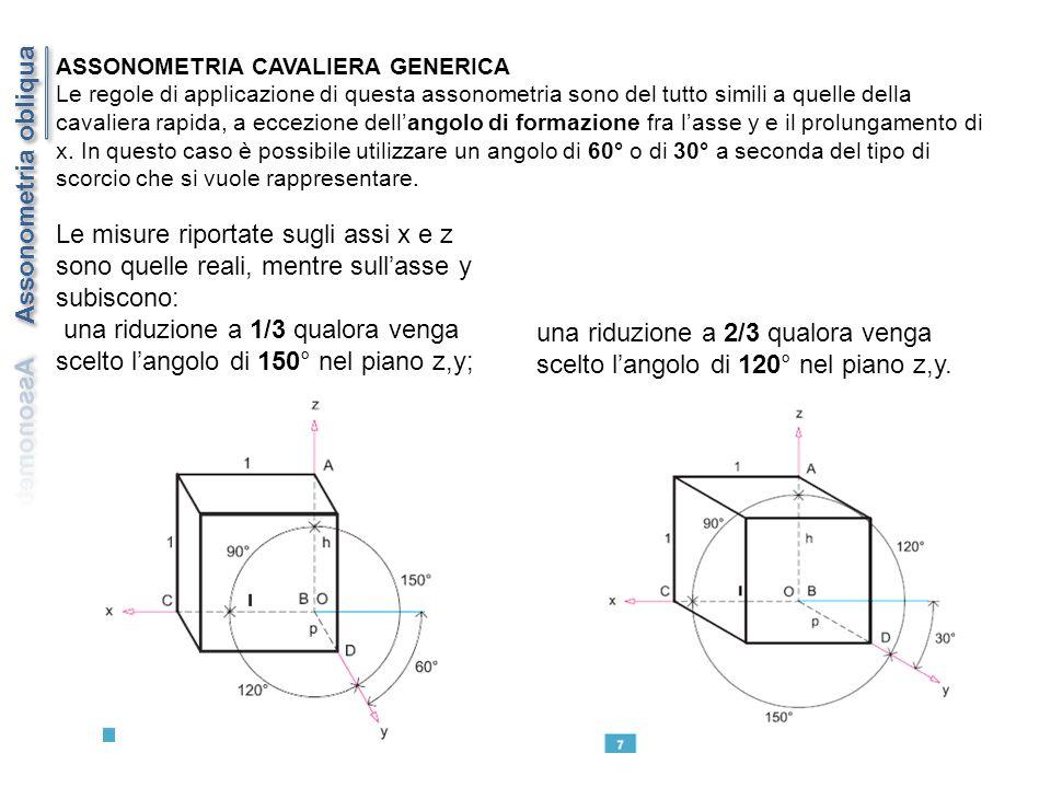 ASSONOMETRIA CAVALIERA GENERICA Le regole di applicazione di questa assonometria sono del tutto simili a quelle della cavaliera rapida, a eccezione dell'angolo di formazione fra l'asse y e il prolungamento di x.