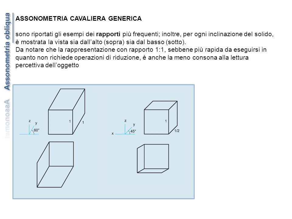 ASSONOMETRIA CAVALIERA GENERICA sono riportati gli esempi dei rapporti più frequenti; inoltre, per ogni inclinazione del solido, è mostrata la vista s