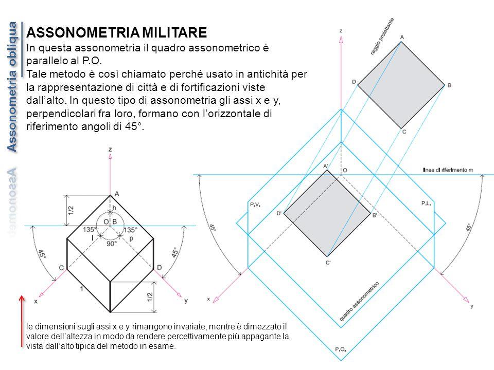 ASSONOMETRIA MILITARE In questa assonometria il quadro assonometrico è parallelo al P.O. Tale metodo è così chiamato perché usato in antichità per la