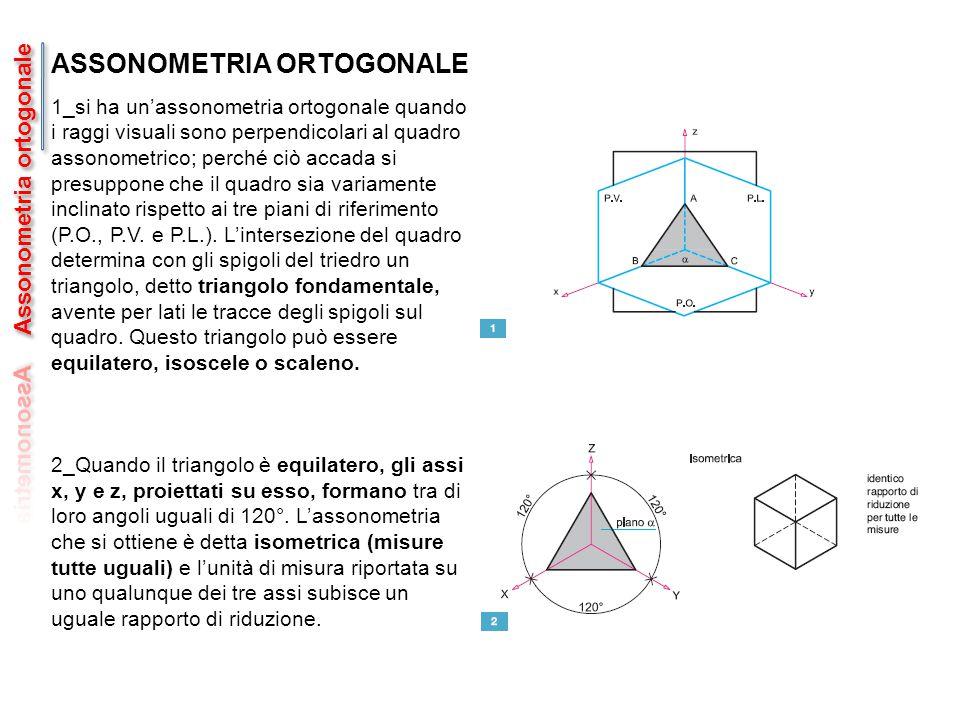 1_si ha un'assonometria ortogonale quando i raggi visuali sono perpendicolari al quadro assonometrico; perché ciò accada si presuppone che il quadro sia variamente inclinato rispetto ai tre piani di riferimento (P.O., P.V.
