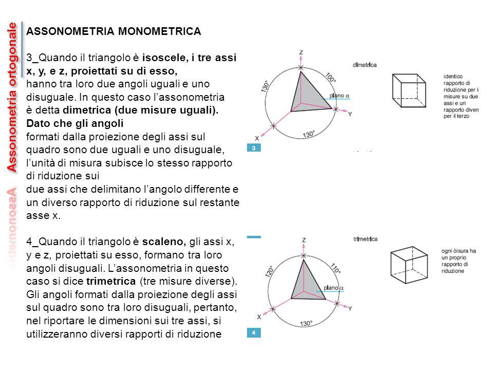 ASSONOMETRIA MONOMETRICA 3_Quando il triangolo è isoscele, i tre assi x, y, e z, proiettati su di esso, hanno tra loro due angoli uguali e uno disuguale.