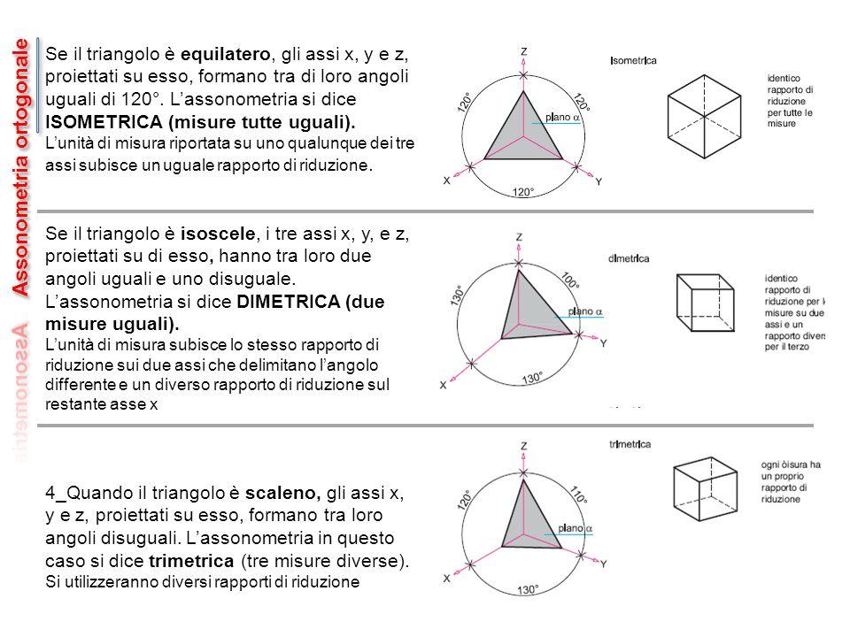 Se il triangolo è isoscele, i tre assi x, y, e z, proiettati su di esso, hanno tra loro due angoli uguali e uno disuguale. L'assonometria si dice DIME