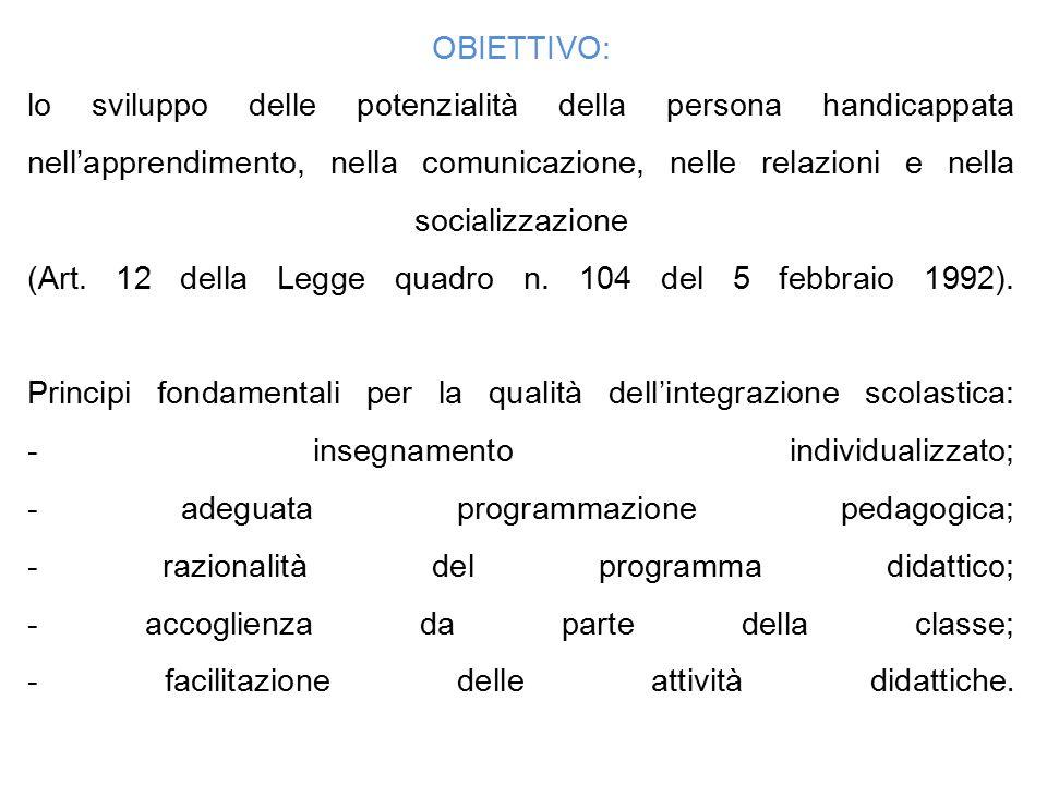 OBIETTIVO: lo sviluppo delle potenzialità della persona handicappata nell'apprendimento, nella comunicazione, nelle relazioni e nella socializzazione