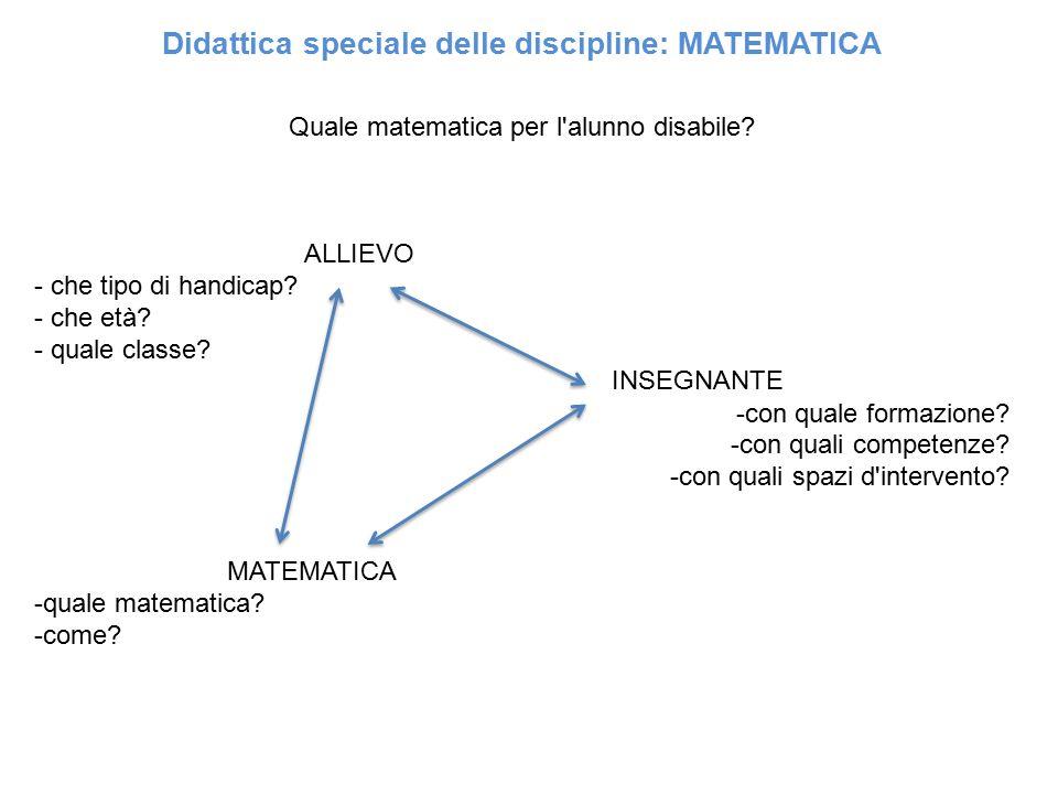 Didattica speciale delle discipline: MATEMATICA Quale matematica per l'alunno disabile? ALLIEVO - che tipo di handicap? - che età? - quale classe? INS