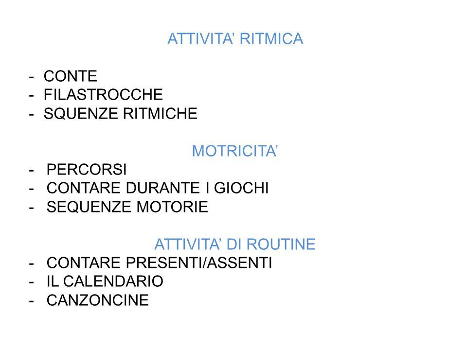 ATTIVITA' RITMICA -CONTE -FILASTROCCHE -SQUENZE RITMICHE MOTRICITA' -PERCORSI -CONTARE DURANTE I GIOCHI -SEQUENZE MOTORIE ATTIVITA' DI ROUTINE -CONTAR