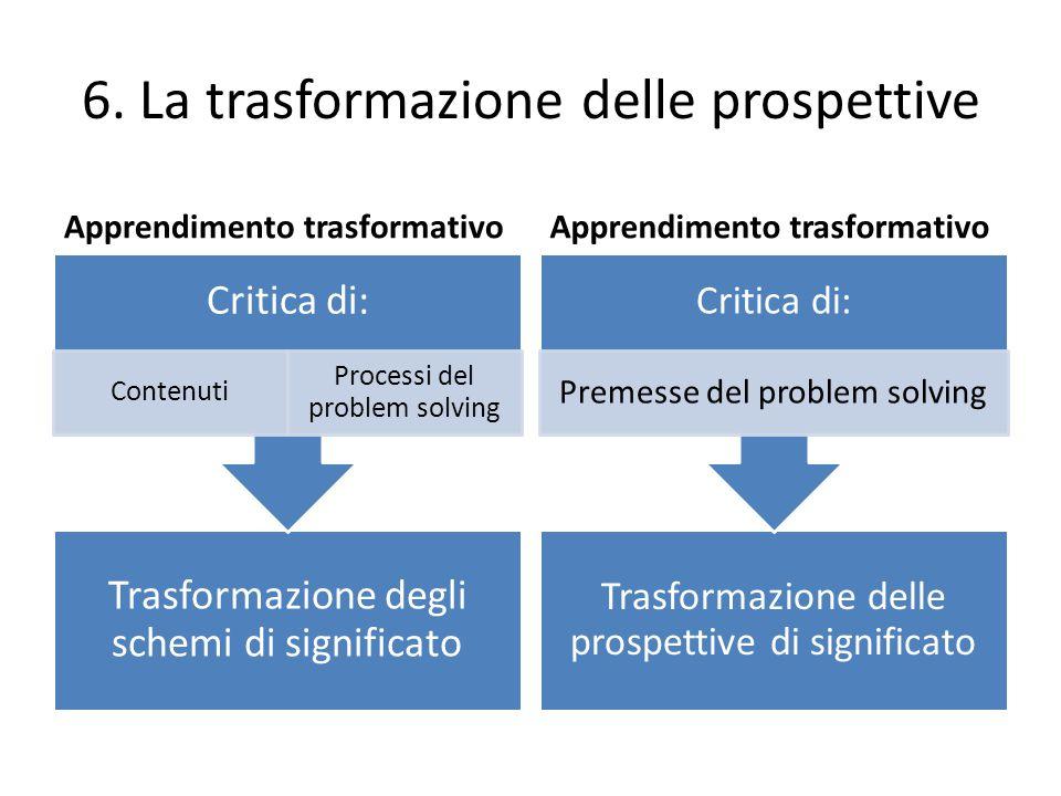 6. La trasformazione delle prospettive Apprendimento trasformativo Trasformazione degli schemi di significato Critica di: Contenuti Processi del probl