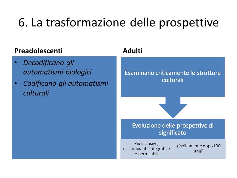 6. La trasformazione delle prospettive Preadolescenti Decodificano gli automatismi biologici Codificano gli automatismi culturali Adulti Evoluzione de