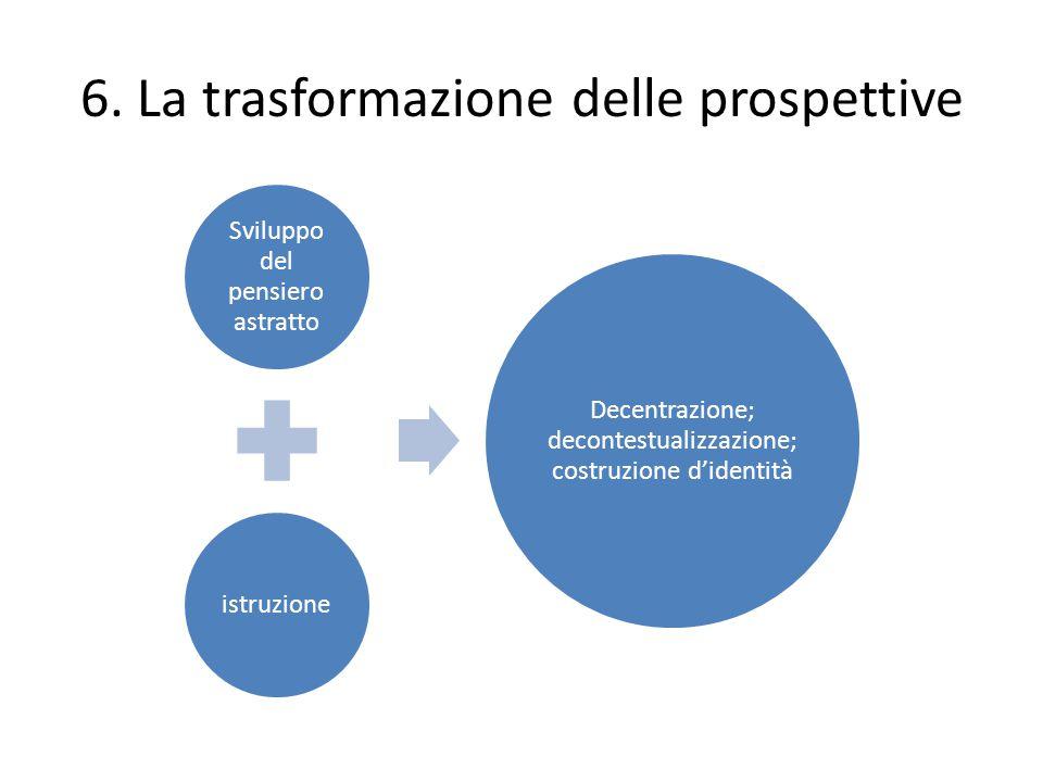 6. La trasformazione delle prospettive Sviluppo del pensiero astratto istruzione Decentrazione; decontestualizzazione; costruzione d'identità