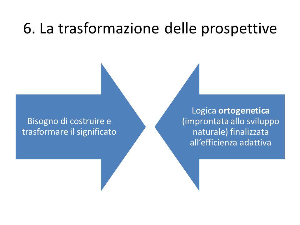 6. La trasformazione delle prospettive Bisogno di costruire e trasformare il significato Logica ortogenetica (improntata allo sviluppo naturale) final