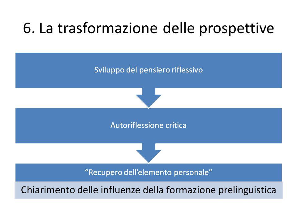 """6. La trasformazione delle prospettive """"Recupero dell'elemento personale"""" Chiarimento delle influenze della formazione prelinguistica Autoriflessione"""