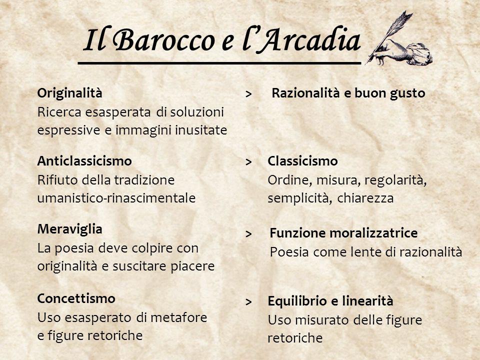 Il Barocco e l'Arcadia Originalità Ricerca esasperata di soluzioni espressive e immagini inusitate Razionalità e buon gusto Anticlassicismo Rifiuto de