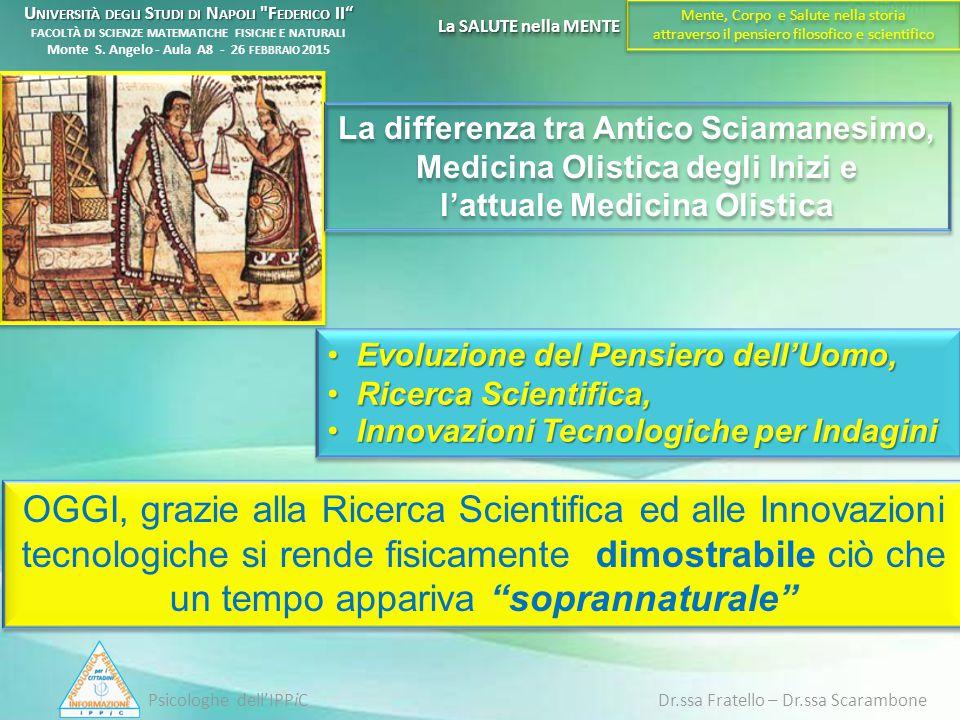 Evoluzione del Pensiero dell'Uomo, Evoluzione del Pensiero dell'Uomo, Ricerca Scientifica, Ricerca Scientifica, Innovazioni Tecnologiche per Indagini