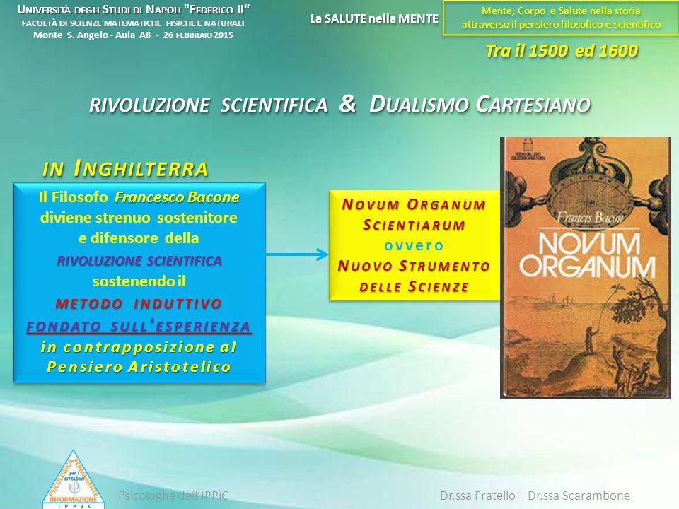 Francesco Bacone Il Filosofo Francesco Bacone diviene strenuo sostenitore RIVOLUZIONE SCIENTIFICA METODO INDUTTIVO FONDATO SULL ' ESPERIENZA in contra