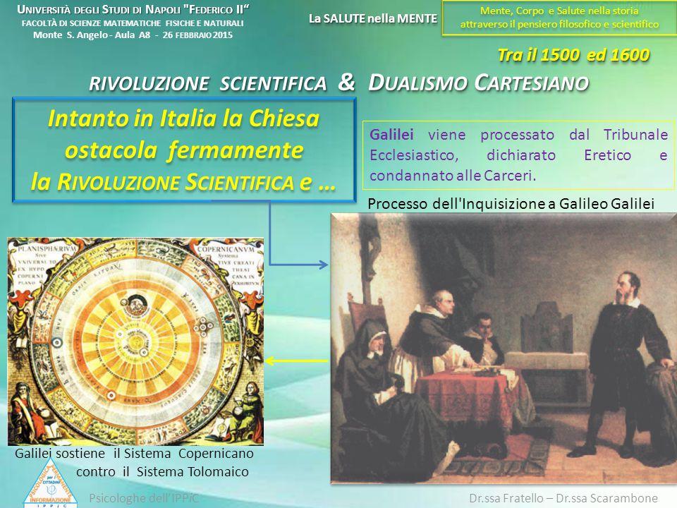 RIVOLUZIONE SCIENTIFICA & D UALISMO C ARTESIANO Intanto in Italia la Chiesa ostacola fermamente la R IVOLUZIONE S CIENTIFICA e … Galilei sostiene il S