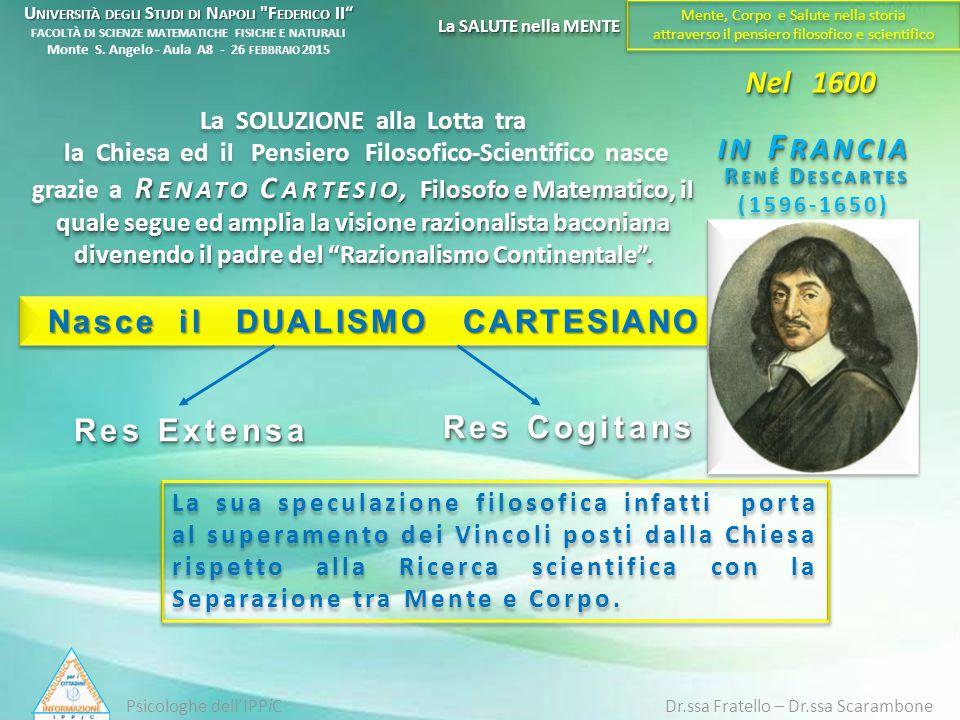 Nasce il DUALISMO CARTESIANO Nel 1600 IN F RANCIA R ENÉ D ESCARTES R ENÉ D ESCARTES (1596-1650) R ENATO C ARTESIO, Filosofo e Matematico, il quale seg