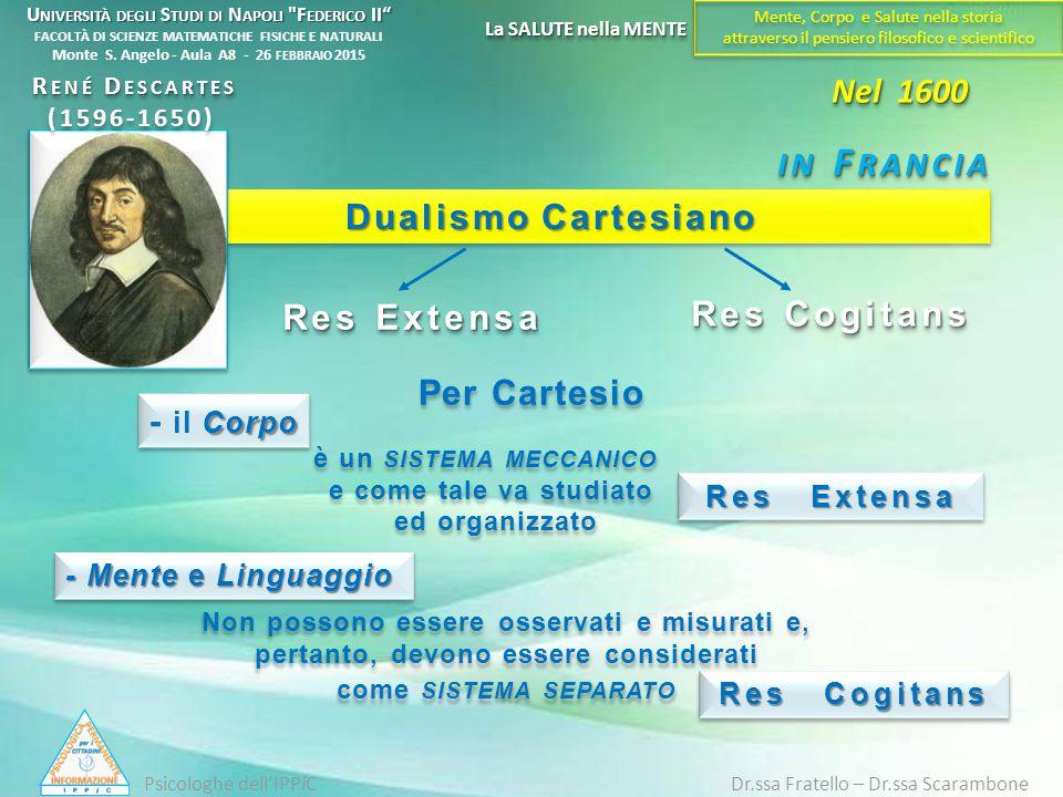 Dualismo Cartesiano Per Cartesio Non possono essere osservati e misurati e, pertanto, devono essere considerati come SISTEMA SEPARATO Res Extensa Res