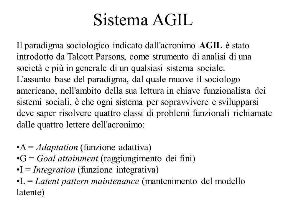 Sistema AGIL Il paradigma sociologico indicato dall acronimo AGIL è stato introdotto da Talcott Parsons, come strumento di analisi di una società e più in generale di un qualsiasi sistema sociale.