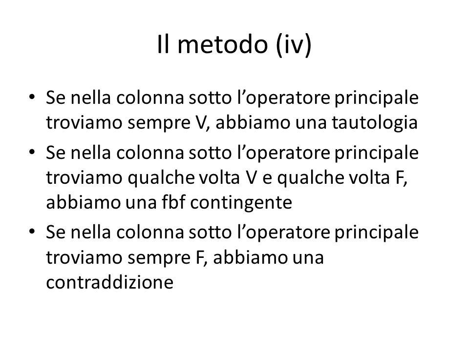 Il metodo (iv) Se nella colonna sotto l'operatore principale troviamo sempre V, abbiamo una tautologia Se nella colonna sotto l'operatore principale t
