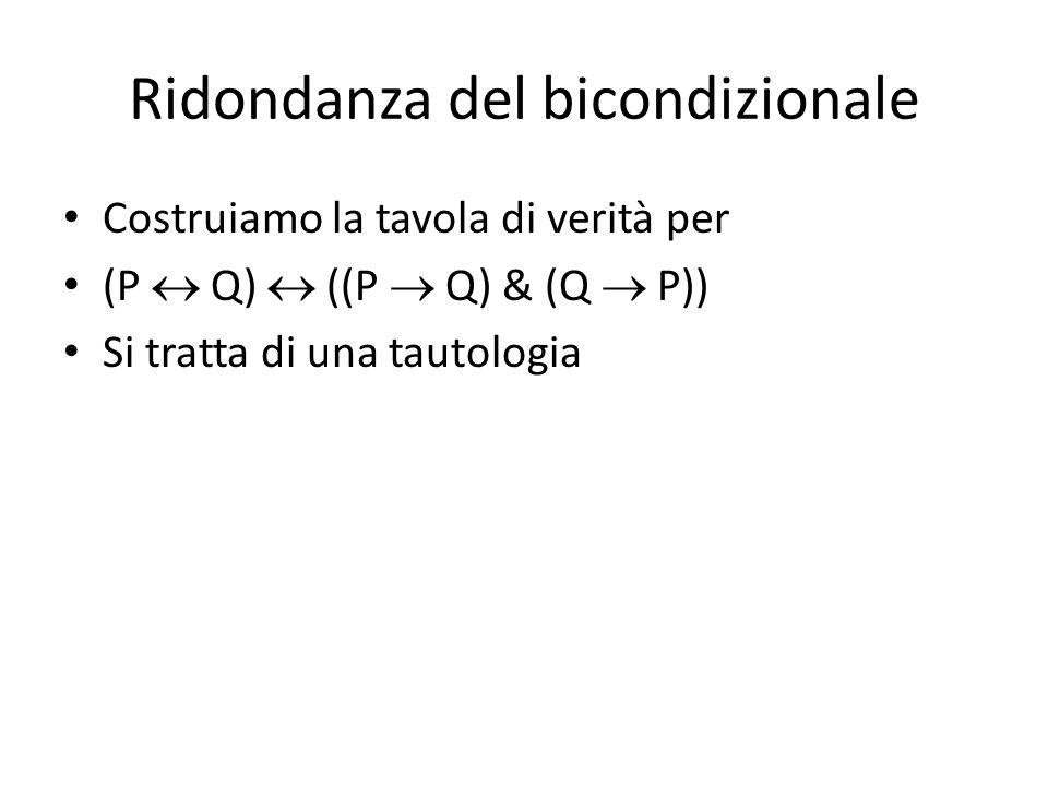Ridondanza del bicondizionale Costruiamo la tavola di verità per (P  Q)  ((P  Q) & (Q  P)) Si tratta di una tautologia