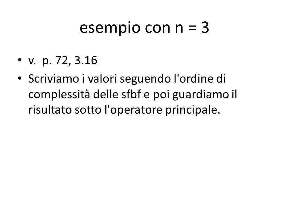 esempio con n = 3 v. p. 72, 3.16 Scriviamo i valori seguendo l'ordine di complessità delle sfbf e poi guardiamo il risultato sotto l'operatore princip
