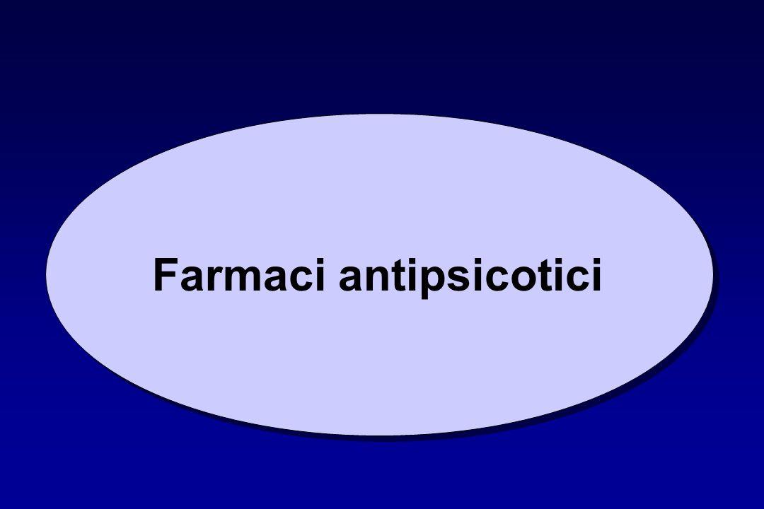 Sviluppo cronologico dei farmaci antipsicotici ECT Aloperidolo Flufenazina Tioridizina Perfenazina Clorpromazina Antipsicotici convenzionali o tipici Aripiprazolo Amisulpride Antipsicotici atipici o di seconda generazione Clozapina Risperidone Olanzapina Quetiapina 3040506070809000 0205