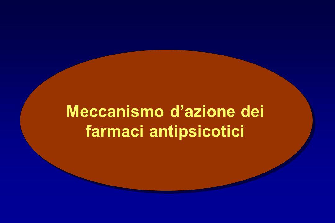 Meccanismo d'azione dei farmaci antipsicotici