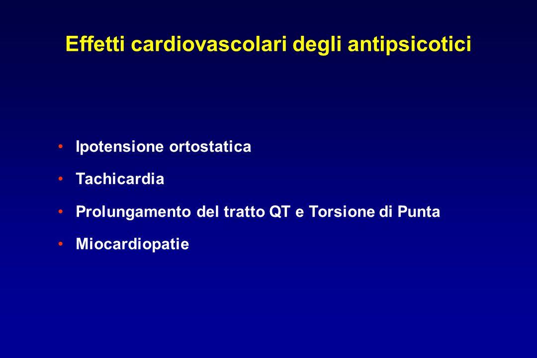 Effetti cardiovascolari degli antipsicotici Ipotensione ortostatica Tachicardia Prolungamento del tratto QT e Torsione di Punta Miocardiopatie