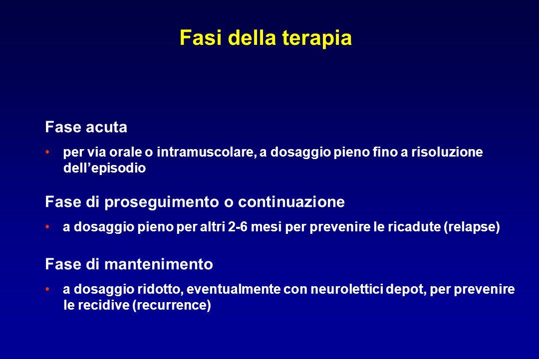 Fase acuta per via orale o intramuscolare, a dosaggio pieno fino a risoluzione dell'episodio Fase di proseguimento o continuazione a dosaggio pieno pe