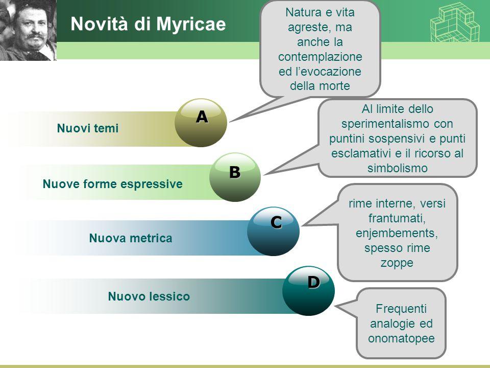 Novità di Myricae D B C A Nuovi temi Nuove forme espressive Nuova metrica Nuovo lessico Natura e vita agreste, ma anche la contemplazione ed l'evocazi