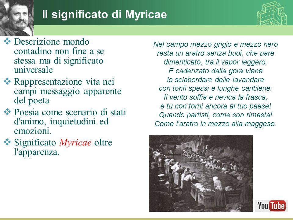 Il significato di Myricae  Descrizione mondo contadino non fine a se stessa ma di significato universale  Rappresentazione vita nei campi messaggio