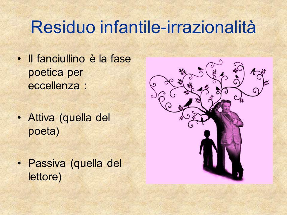 Residuo infantile-irrazionalità Il fanciullino è la fase poetica per eccellenza : Attiva (quella del poeta) Passiva (quella del lettore)