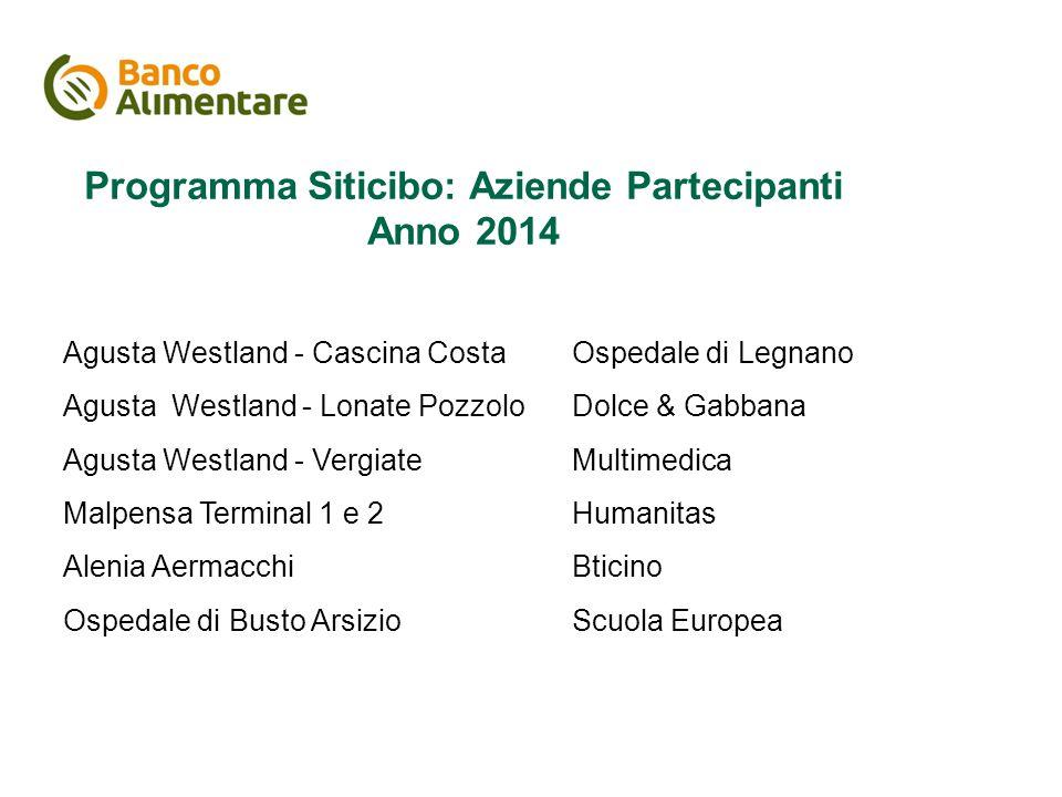 Il piano di comunicazione Programma Siticibo: Aziende Partecipanti Anno 2014 Agusta Westland - Cascina Costa Agusta Westland - Lonate Pozzolo Agusta W