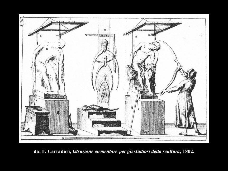da: F. Carradori, Istruzione elementare per gli studiosi della scultura, 1802.