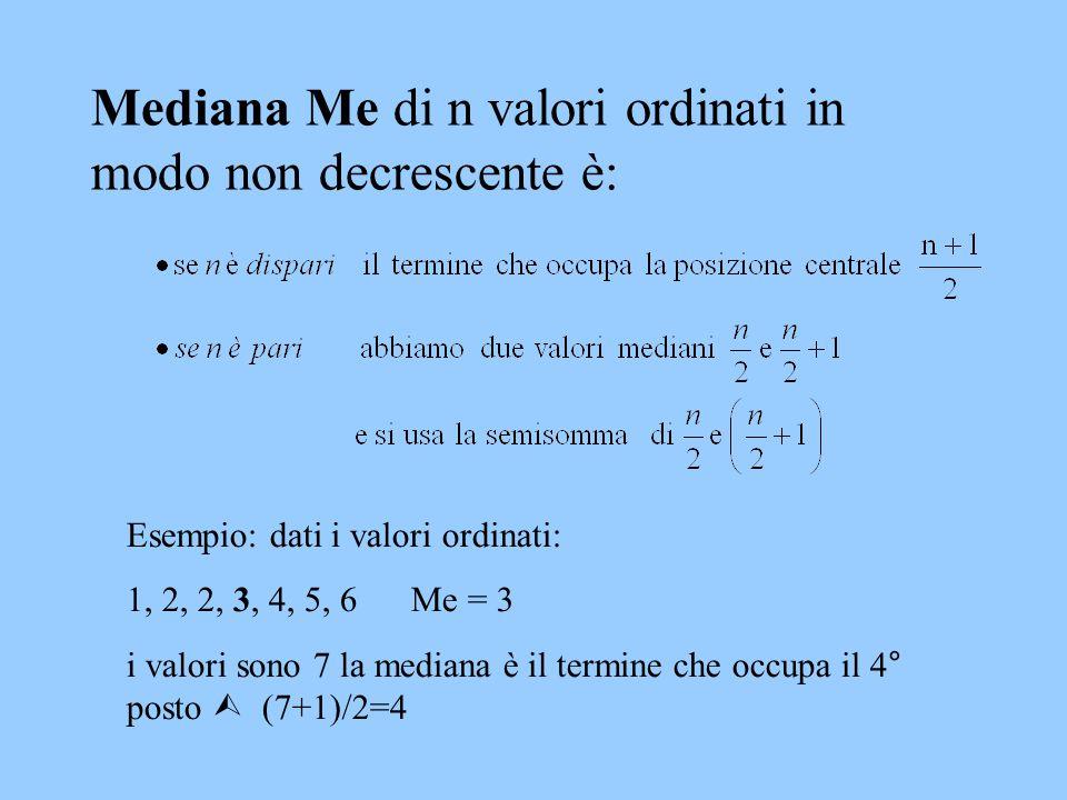 Mediana Me di n valori ordinati in modo non decrescente è: Esempio: dati i valori ordinati: 1, 2, 2, 3, 4, 5, 6 Me = 3 i valori sono 7 la mediana è il
