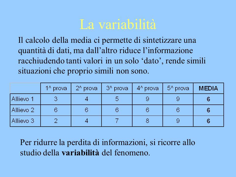 La variabilità Il calcolo della media ci permette di sintetizzare una quantità di dati, ma dall'altro riduce l'informazione racchiudendo tanti valori