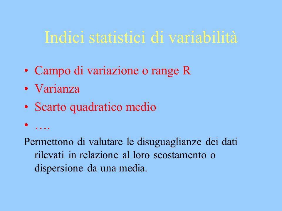 Indici statistici di variabilità Campo di variazione o range R Varianza Scarto quadratico medio …. Permettono di valutare le disuguaglianze dei dati r