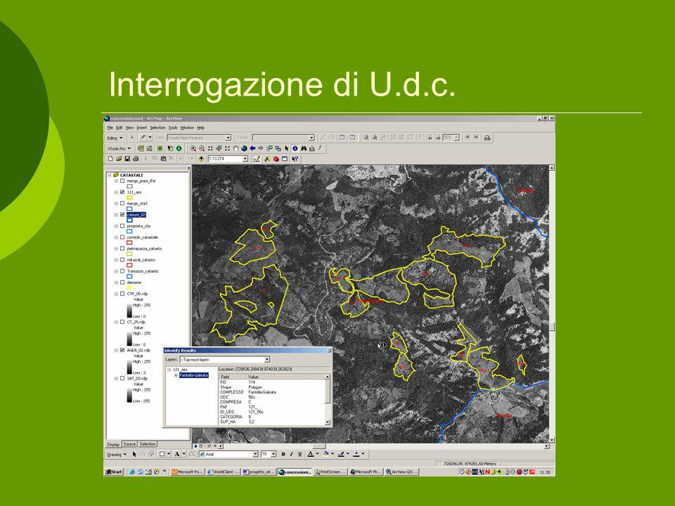 Dati legati alla particella forestale  Comune  Complesso forestale  Compresa  U.d.C.