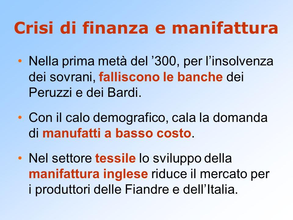 Crisi di finanza e manifattura Nella prima metà del '300, per l'insolvenza dei sovrani, falliscono le banche dei Peruzzi e dei Bardi. Con il calo demo